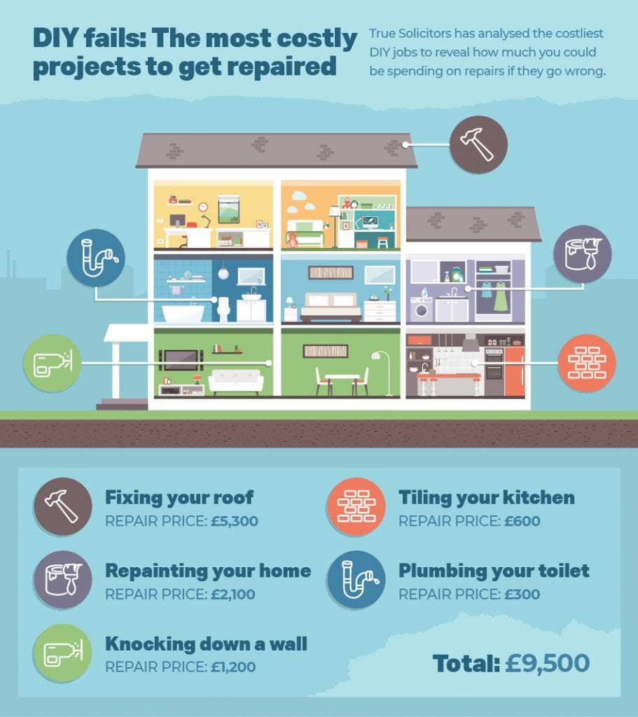 The-DIY-Projects-That-Can-Cost-Thousands